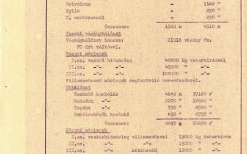 MAHART Nemzeti és Szabadkikötő leírása, 1960-61_4
